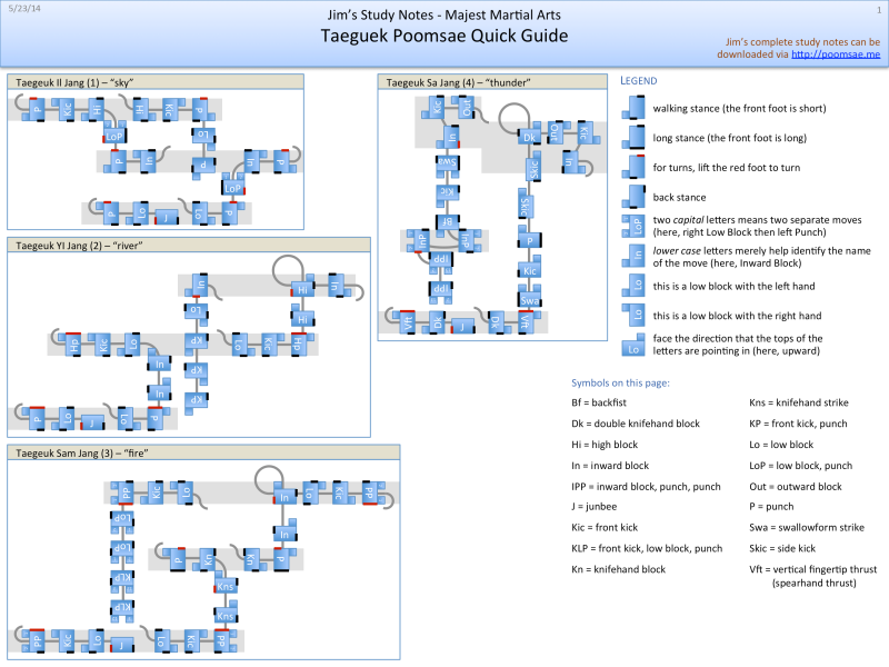 Taegeuk Quick Guide page 1 of 2
